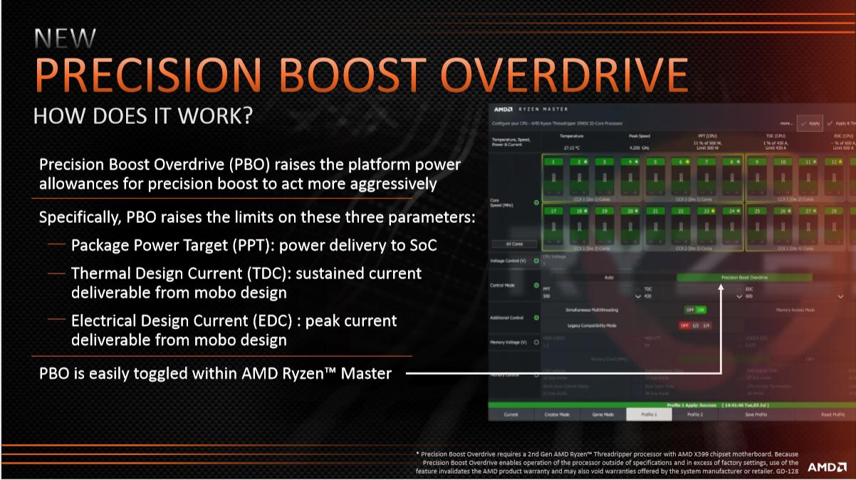 AMD 2990X Stage1@4.6GHz Cinebench R15 7125cb!2950X VS 7960X Performance & StoreMI X399 bench-需评网