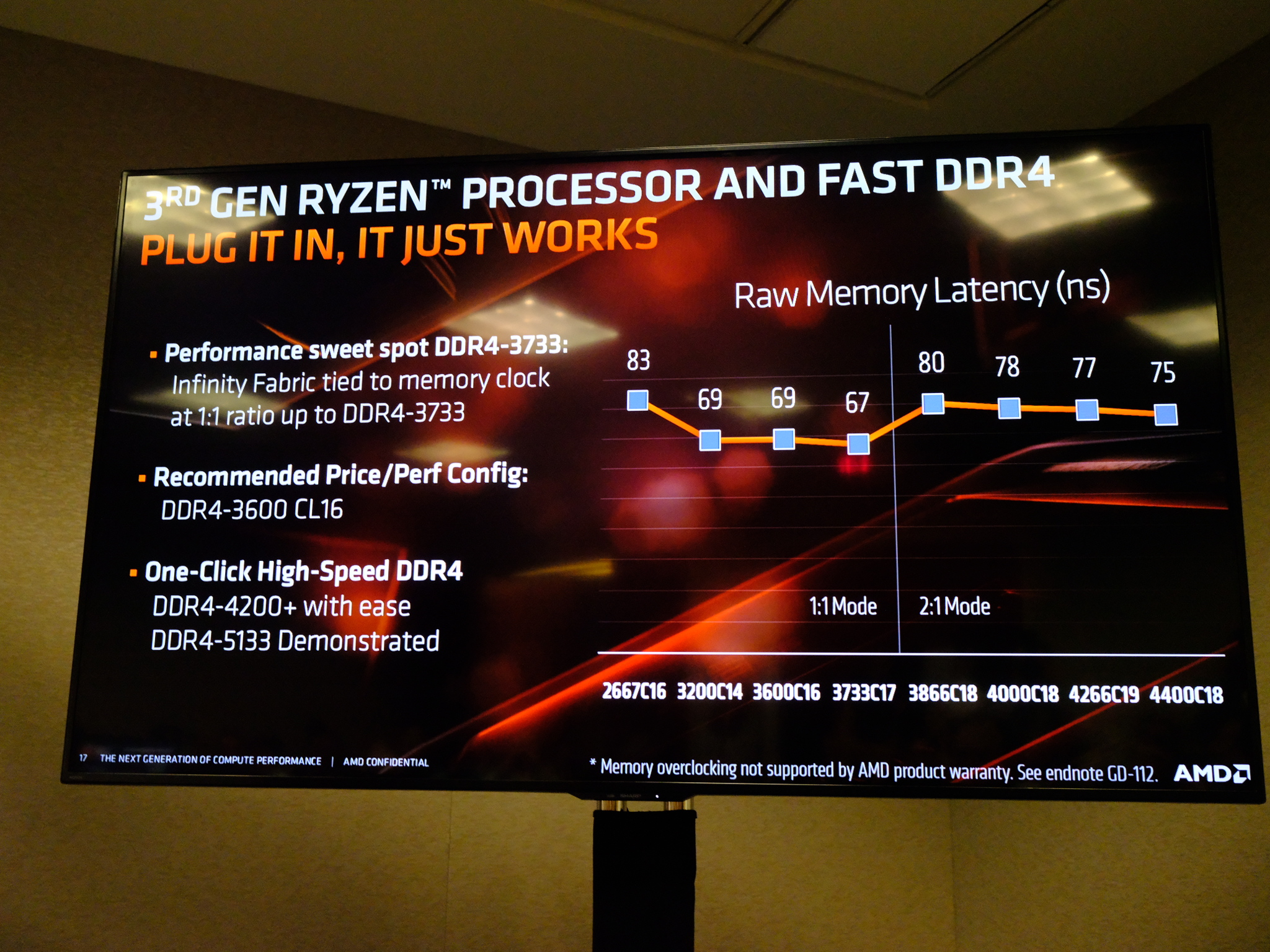 處理器- AMD X570 Platform DDR4 5166之實現及全系列Ryzen 3000