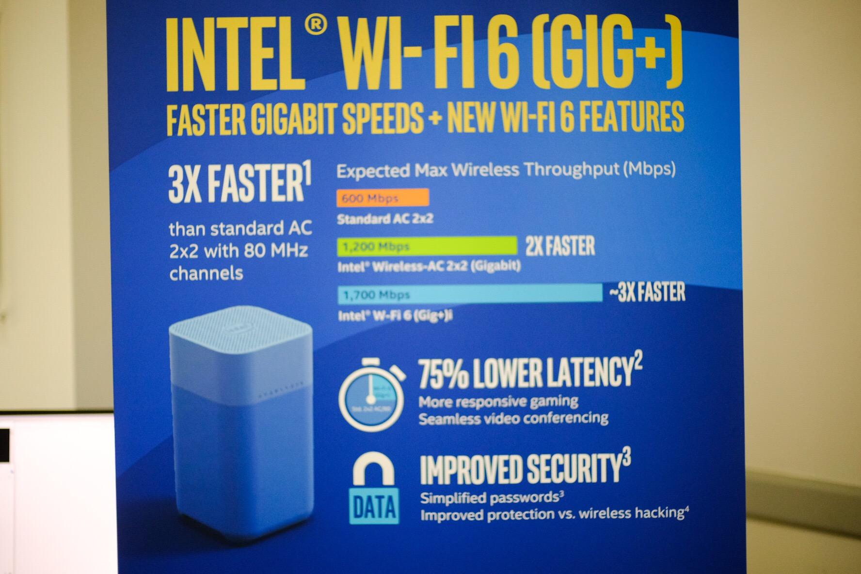 http://www.coolaler.com.tw/coolalercbb/Intel_wifi6/6.JPG