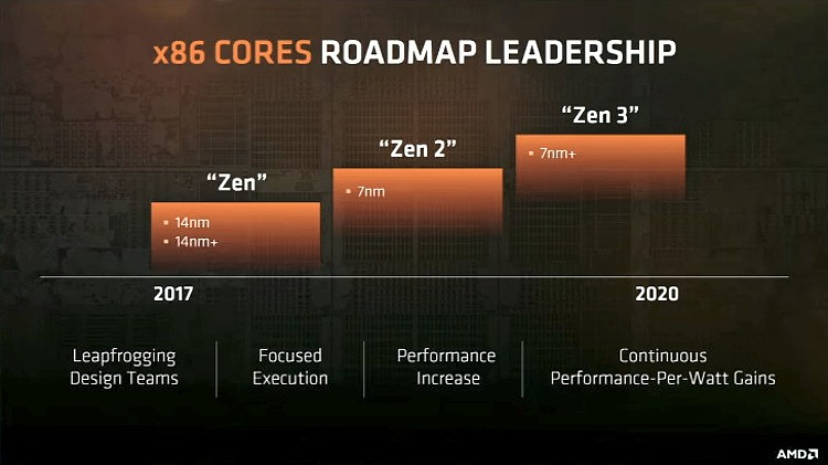 amd_roadmap_2.jpg