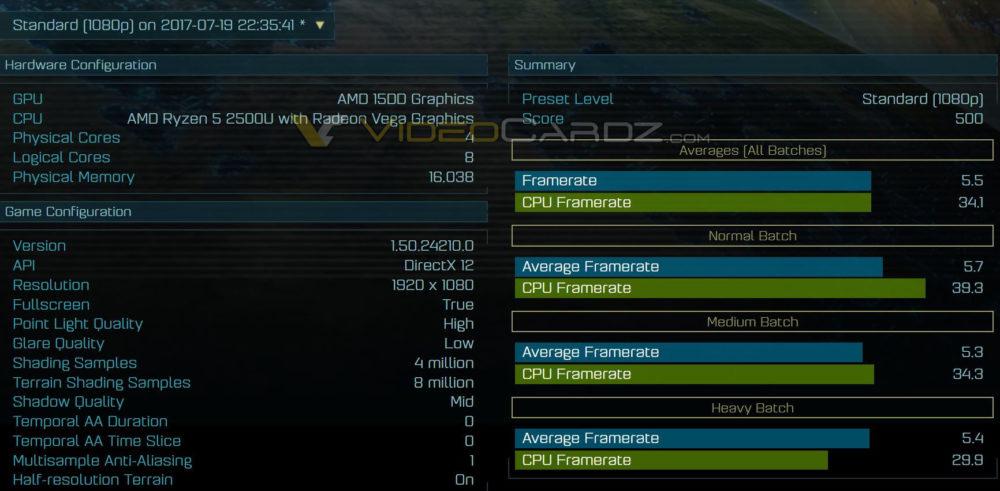 AMD-Ryzen-5-2500U-Vega.jpg