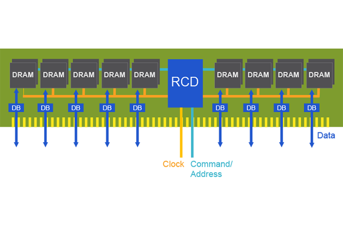 DIMM-DDR5.png