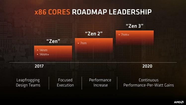 AMD-Zen_2.jpg