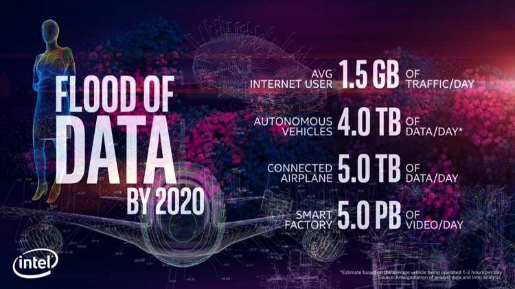 Intel_Flood_of_data.jpg