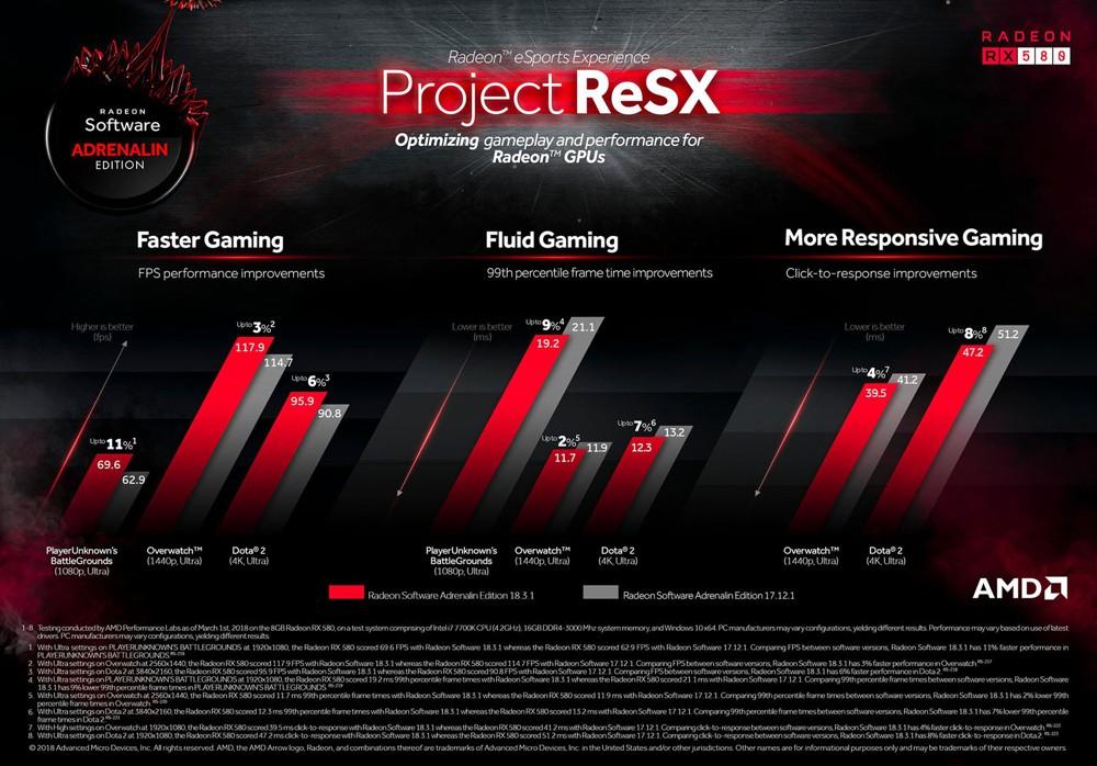 Radeon-Project-ReSX-1.jpg