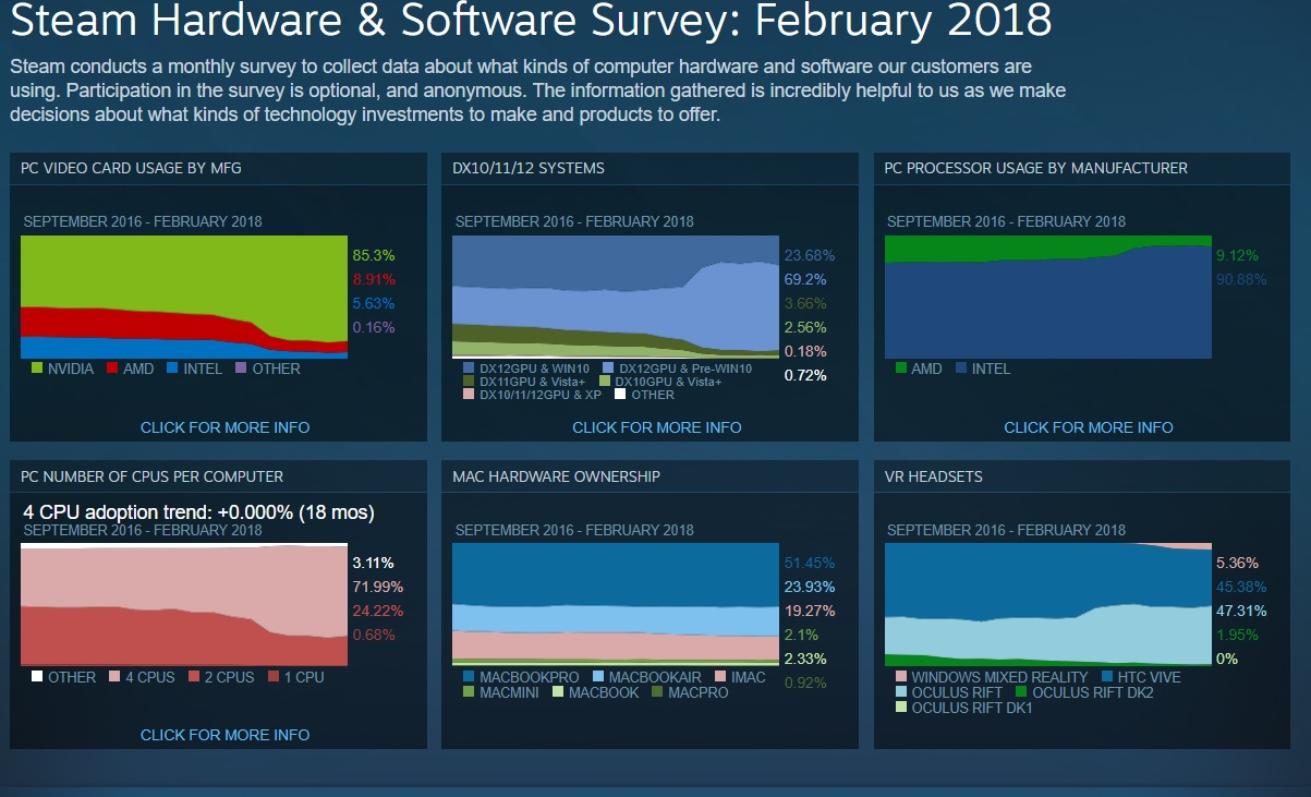 steam_2018_feb_1.jpg