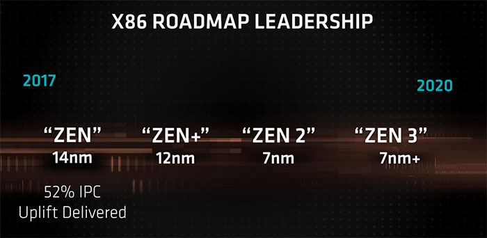 amd_roadmap.jpg