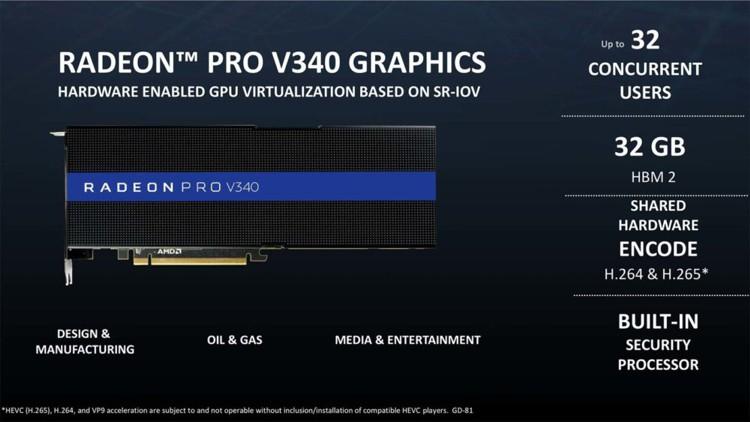 Radeon-PRO-V340-Vega.jpg