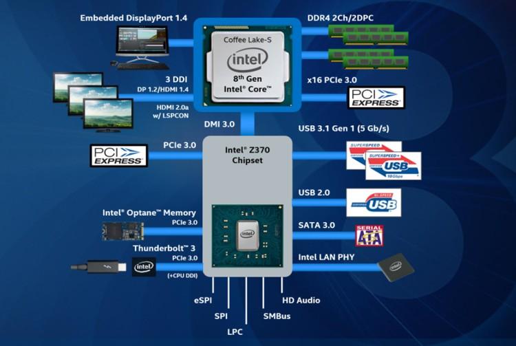 z370_chipset.jpg
