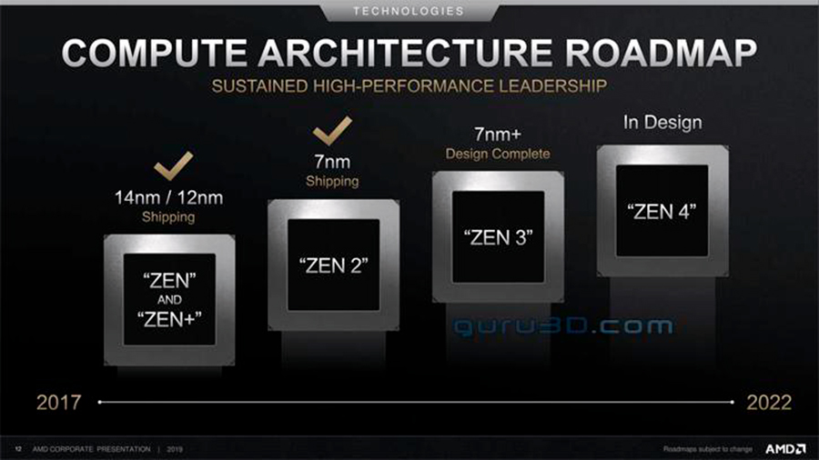 amd-roadmap-1.jpg
