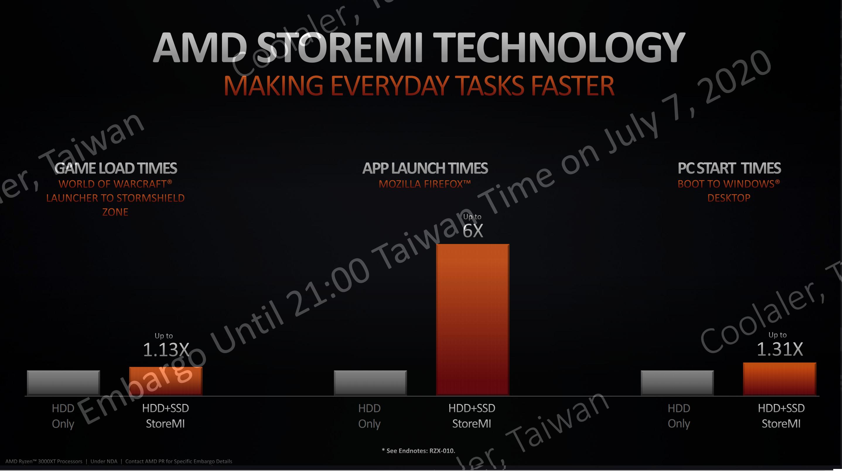 AMD_19.png