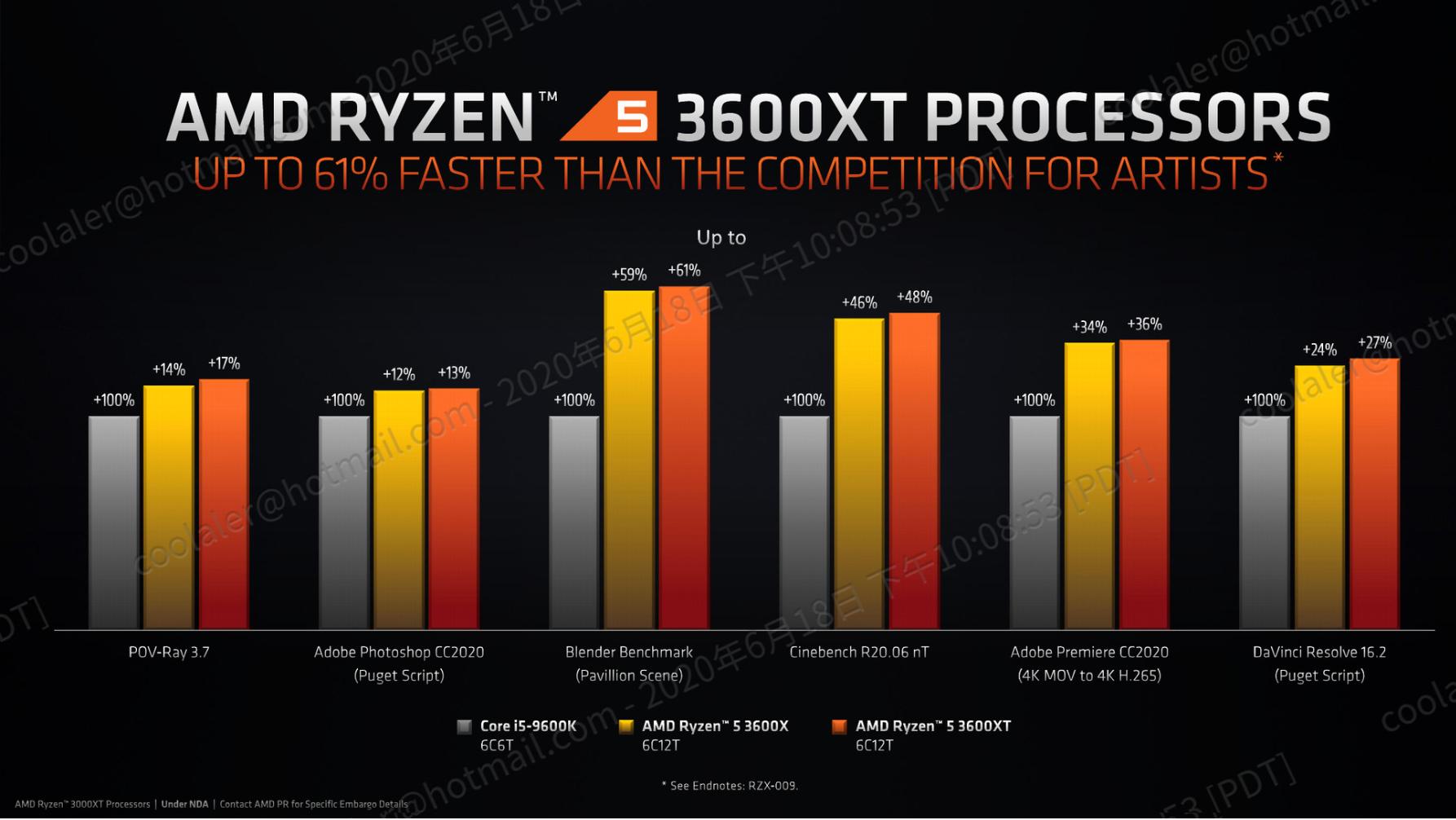 AMD_29.png