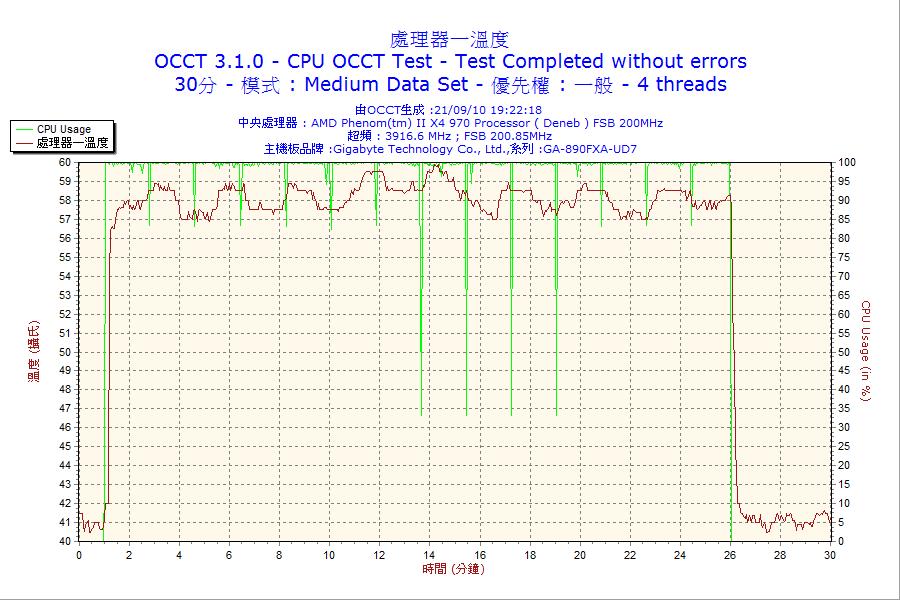 oc_CPU1.png