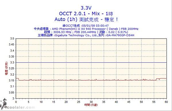 occt_60m_3.3v.jpg