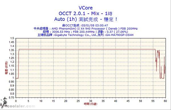 occt_60m_vc.jpg