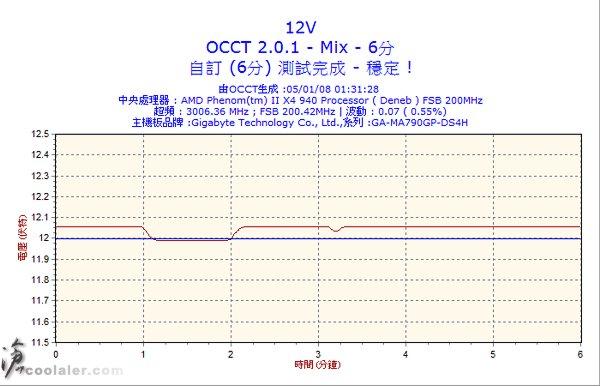 occt_6m_12v.jpg
