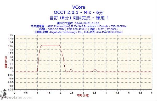 occt_6m_vc.jpg
