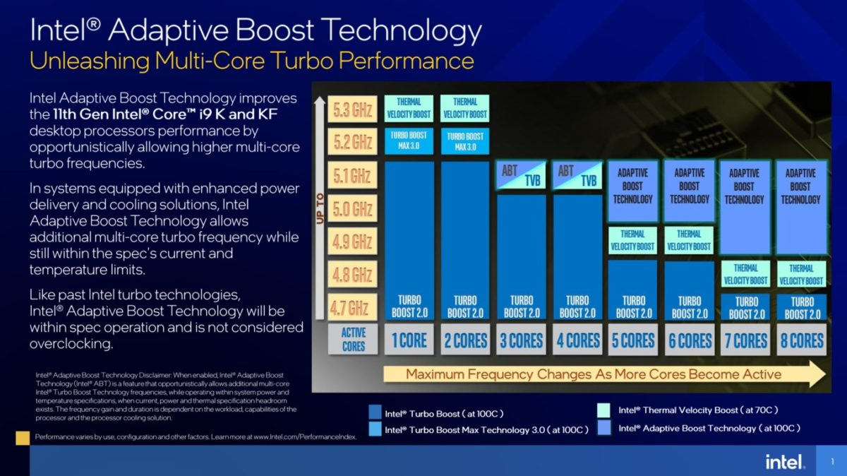 Intel-Adaptive-Boost-Technology.jpg