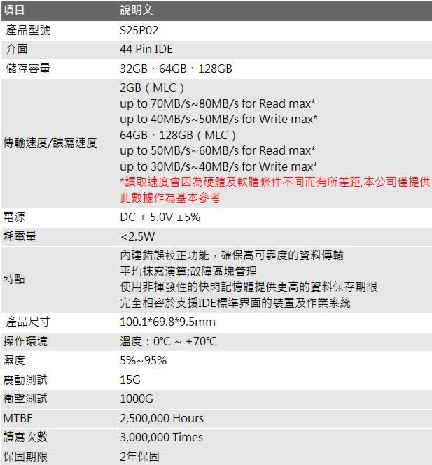 news_team_P2_SSD_64GB_sp.jpg