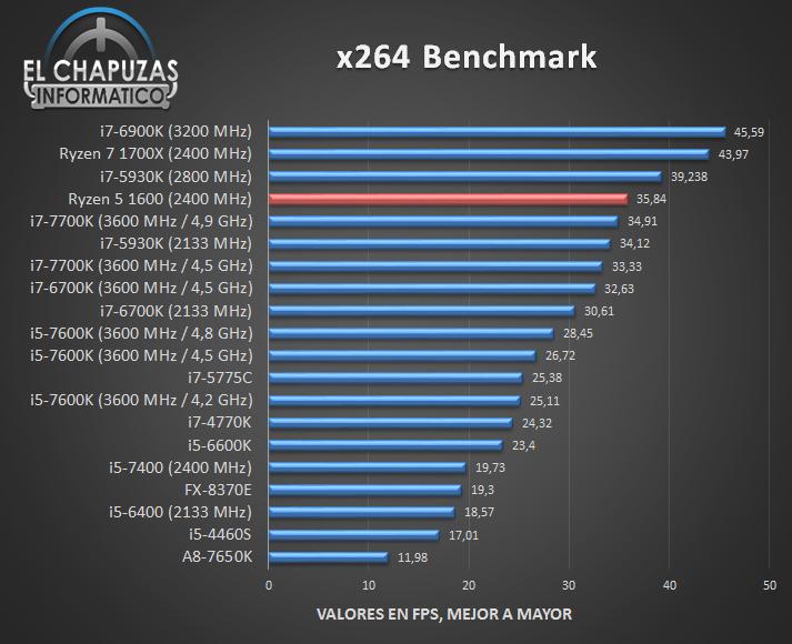 AMD-Ryzen-5-1600-bench_10.jpg