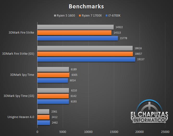AMD-Ryzen-5-1600-bench_13.jpg