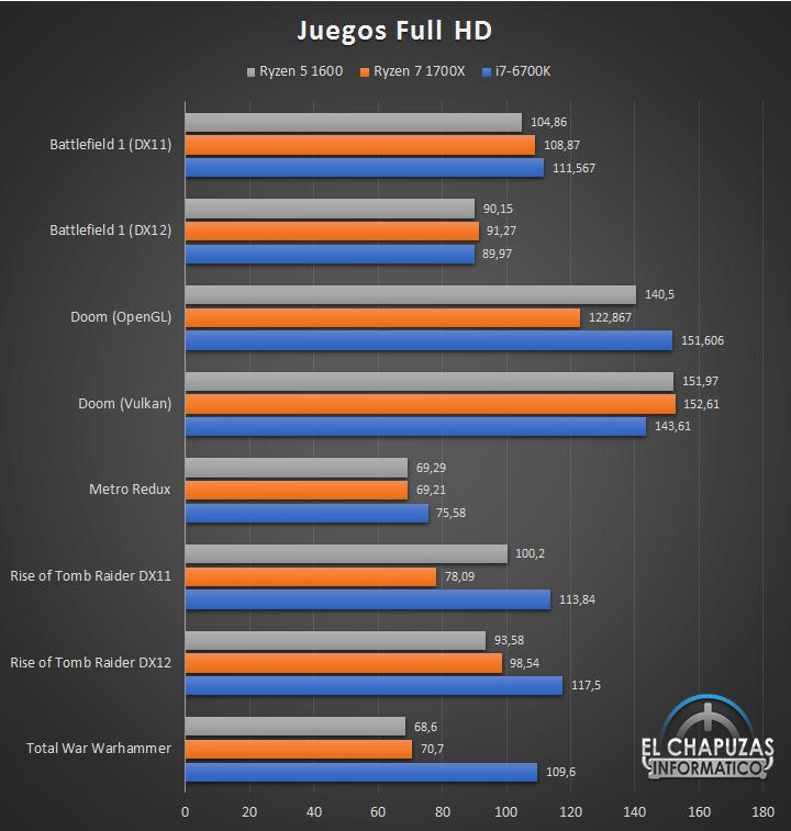 AMD-Ryzen-5-1600-bench_14.jpg