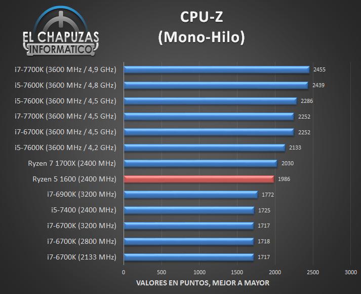 AMD-Ryzen-5-1600-bench_5.jpg
