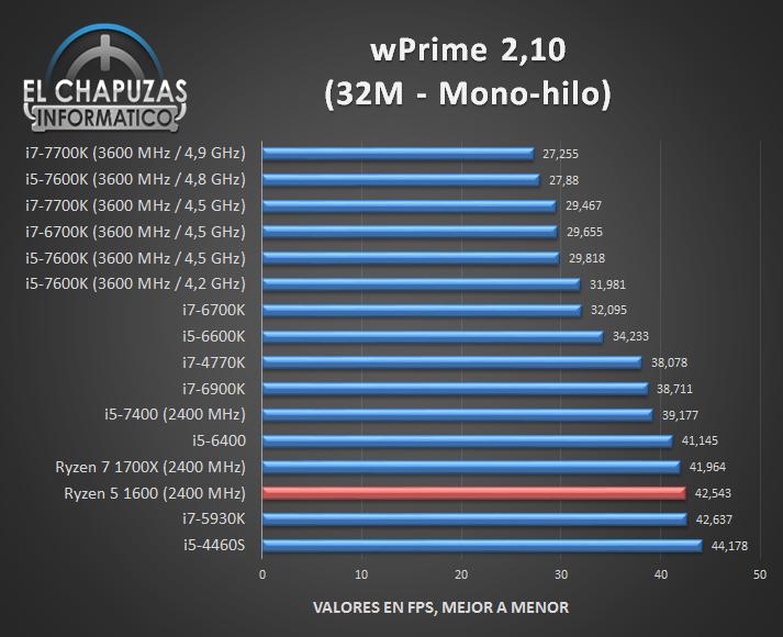 AMD-Ryzen-5-1600-bench_6.jpg