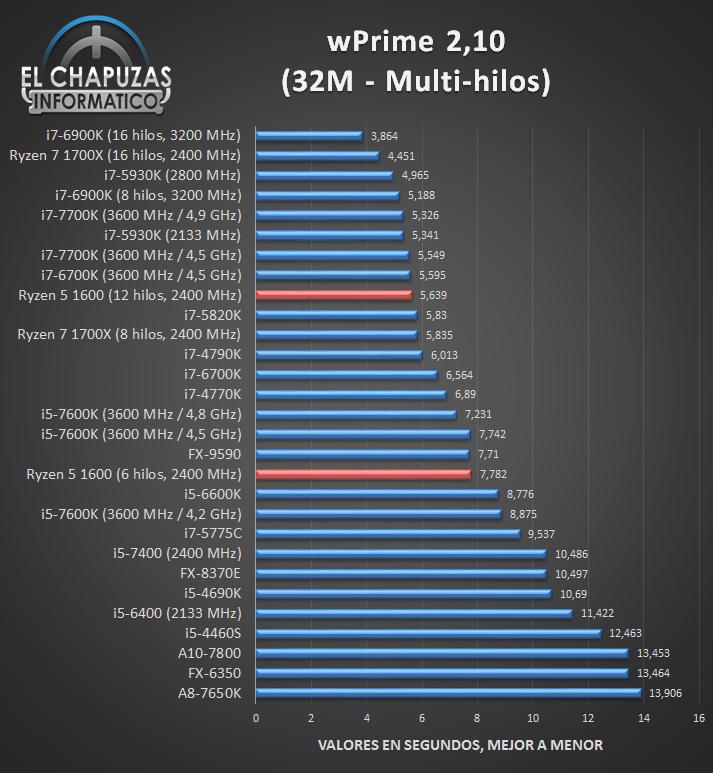 AMD-Ryzen-5-1600-bench_8.jpg