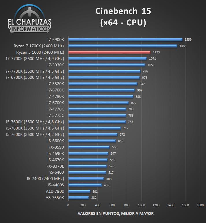 AMD-Ryzen-5-1600-bench_9.jpg