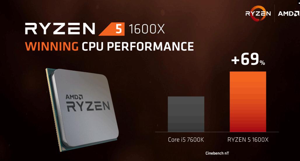 AMD-Ryzen-5-1600X-1.png