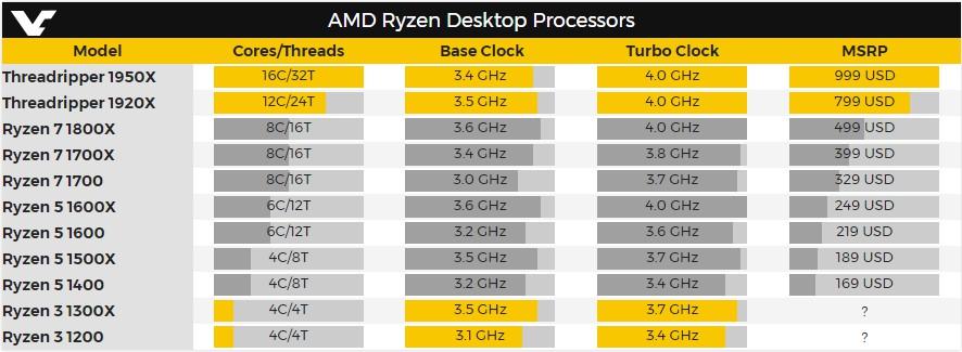 AMD-Ryzen-Threadripper-5.jpg