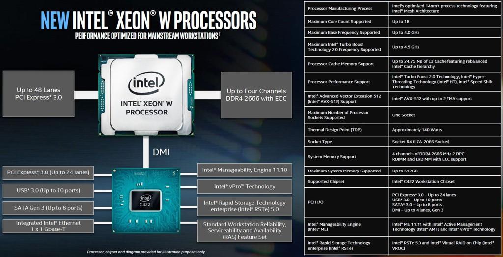 Xeon_W_4.jpg