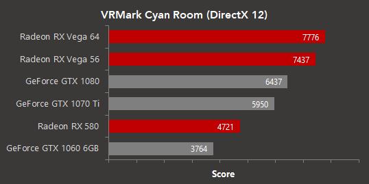 Cyan-Room-2.png