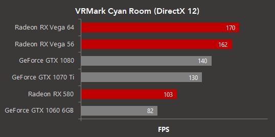 Cyan-Room-3.png