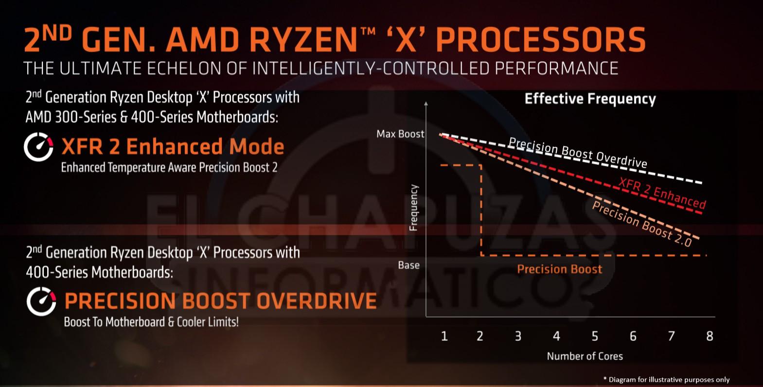 AMD-Ryzen-2000-4.jpg