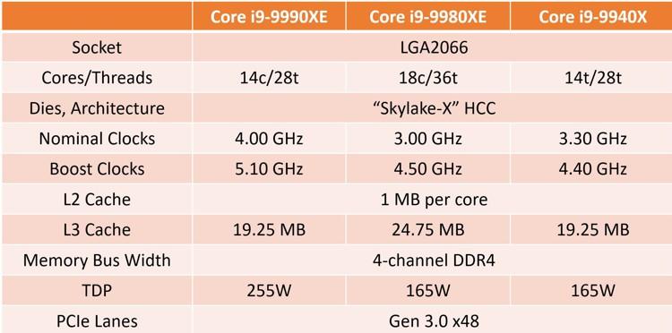 core_i9_9990xe_bench_1.jpg