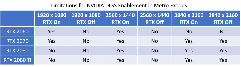 nvidia_dlss_rtx_1.jpg