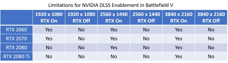 nvidia_dlss_rtx_2.jpg