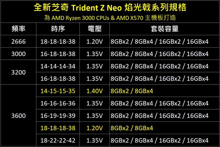 gs_trident_z_ryzen_3000_ddr4_5.jpg