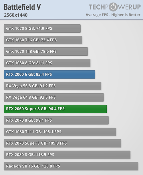 rtx_super_bench_2.png