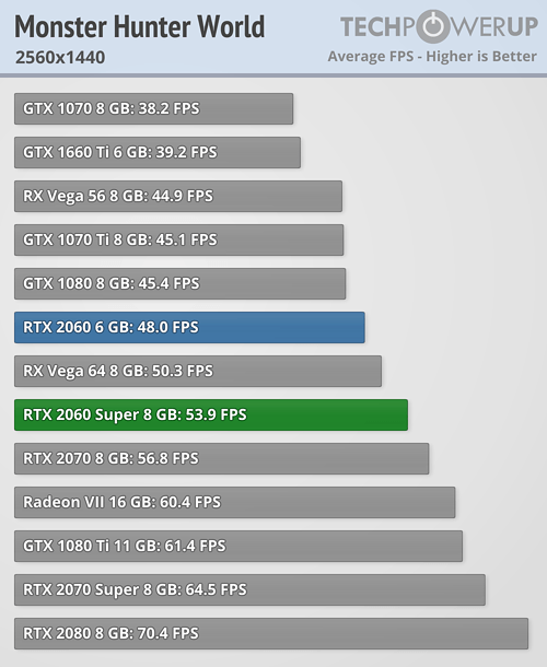 rtx_super_bench_6.png