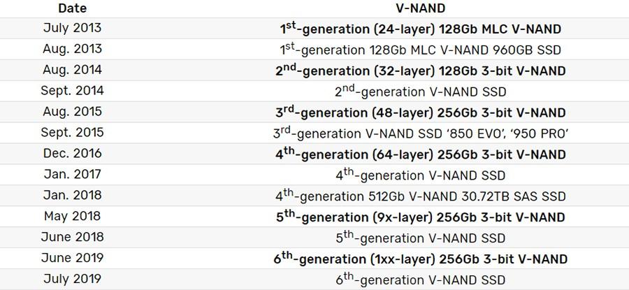 Samsung-V6-SSD_2.jpg