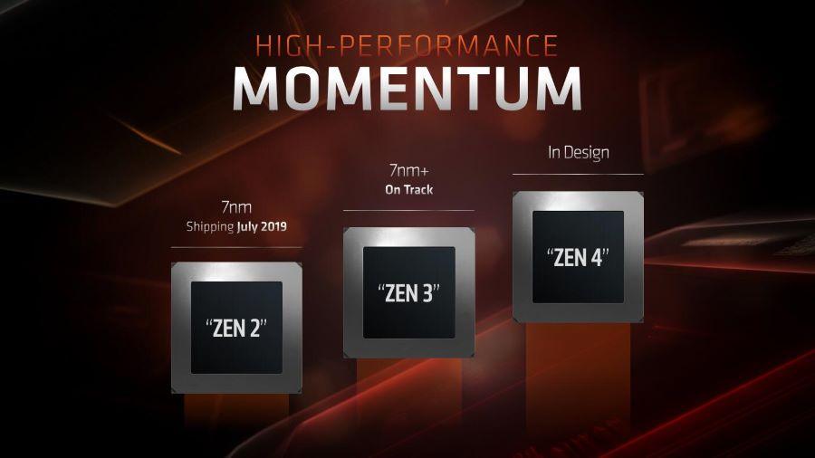 https://www.coolaler.com.tw/image/news/19/11/AMD-zen3_1.jpg