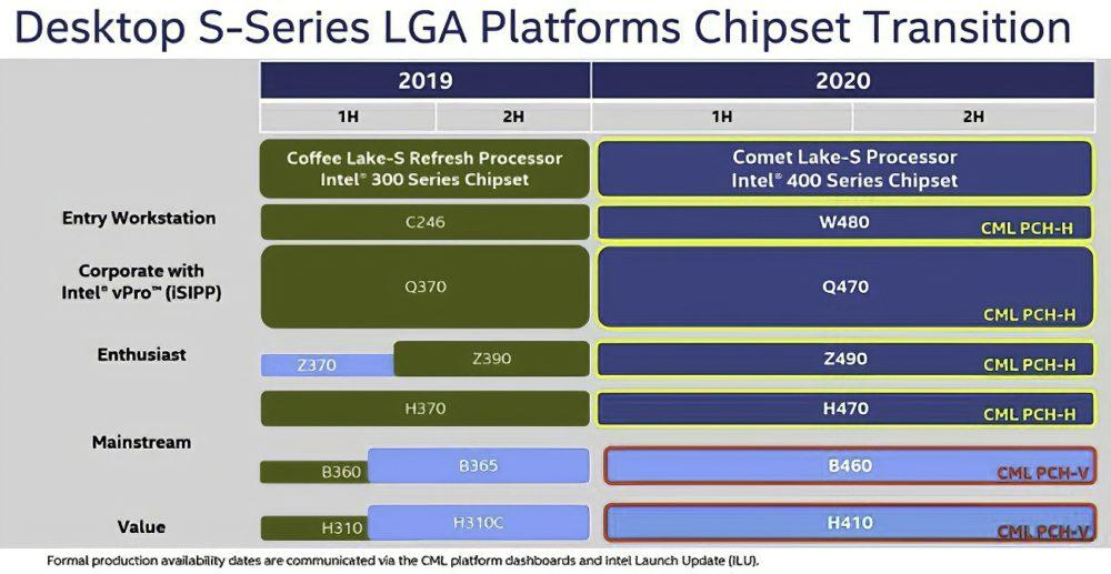Intel-400chip.jpg
