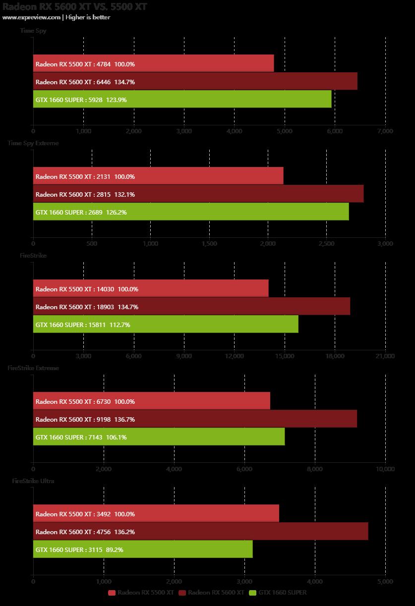 rx_5600_xt_benchmark_2.png