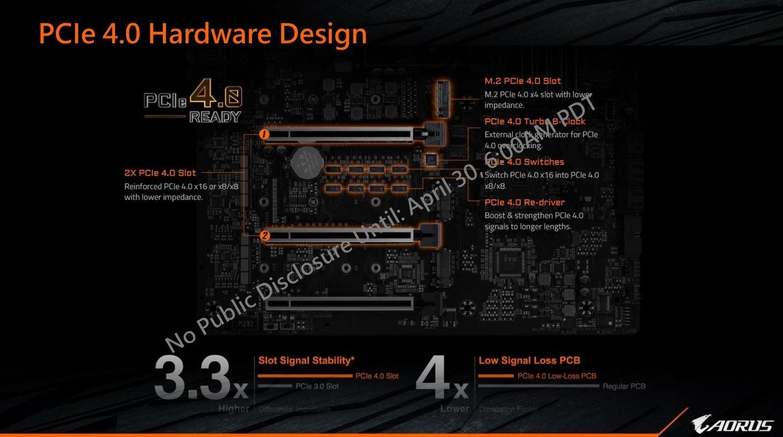 INTEL-Z490-PCIE4-1.jpg