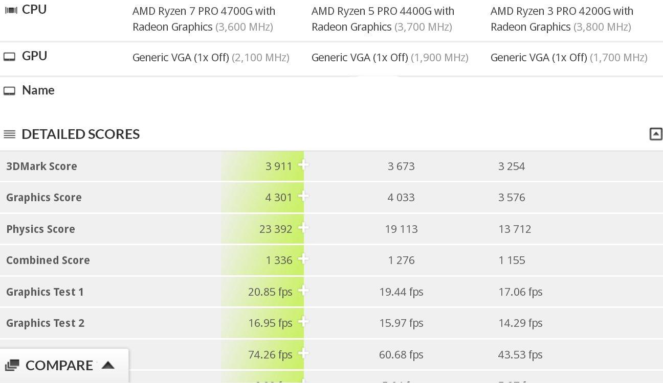 https://www.coolaler.com.tw/image/news/20/05/AMD-4000_apu_3dmark_1.jpg