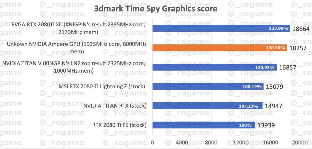https://www.coolaler.com.tw/image/news/20/06/rtx_3090_benchmark_1.jpg