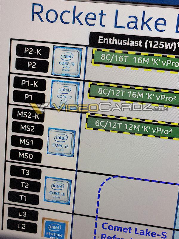 https://www.coolaler.com.tw/image/news/20/07/Intel-Rocket-Lake-S-8C-12T.jpg